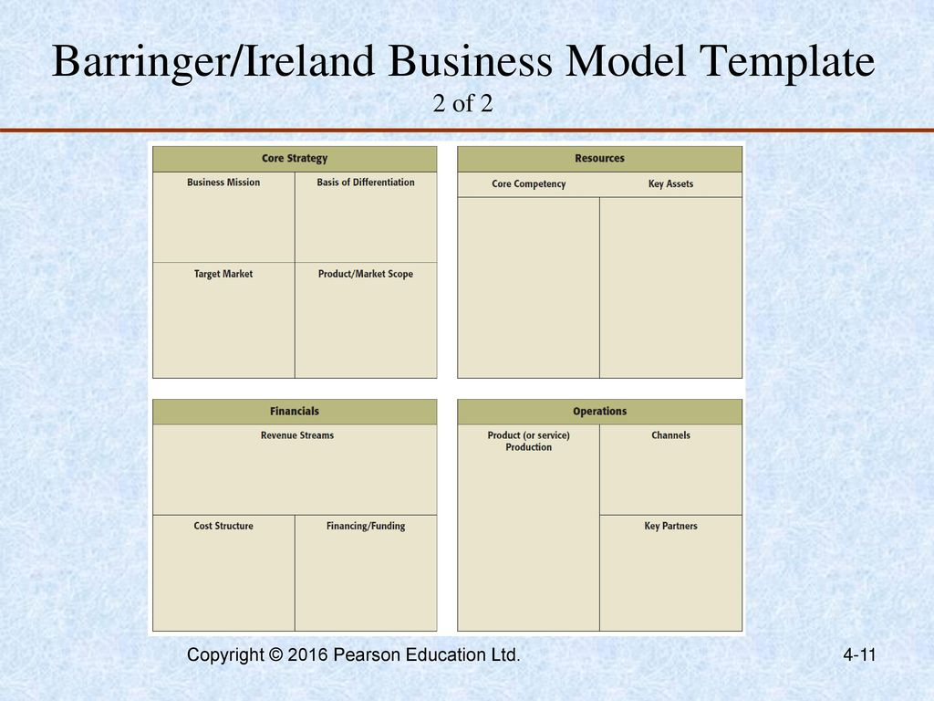 Developing an effective business model ppt download barringerireland business model template 2 of 2 accmission Images