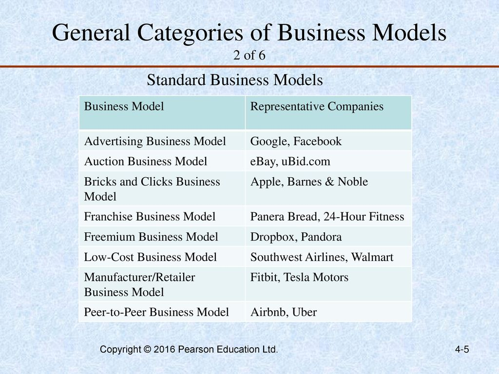 Developing an effective business model ppt download general categories of business models 2 of 6 wajeb Gallery