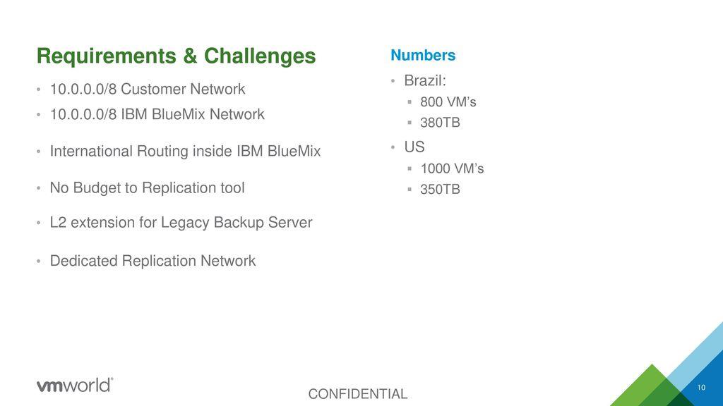 Tarsio Moraes IBM - Senior Cloud Engineer VCIX6-NV / - ppt download
