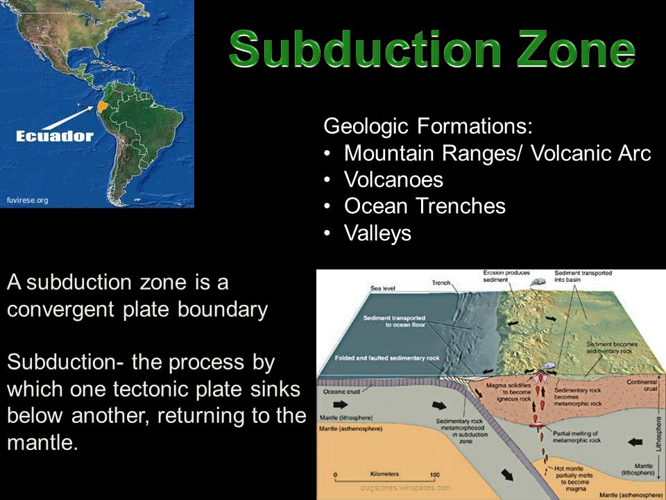 Subduction Zone Geologic Formations: Mountain Ranges/ Volcanic Arc