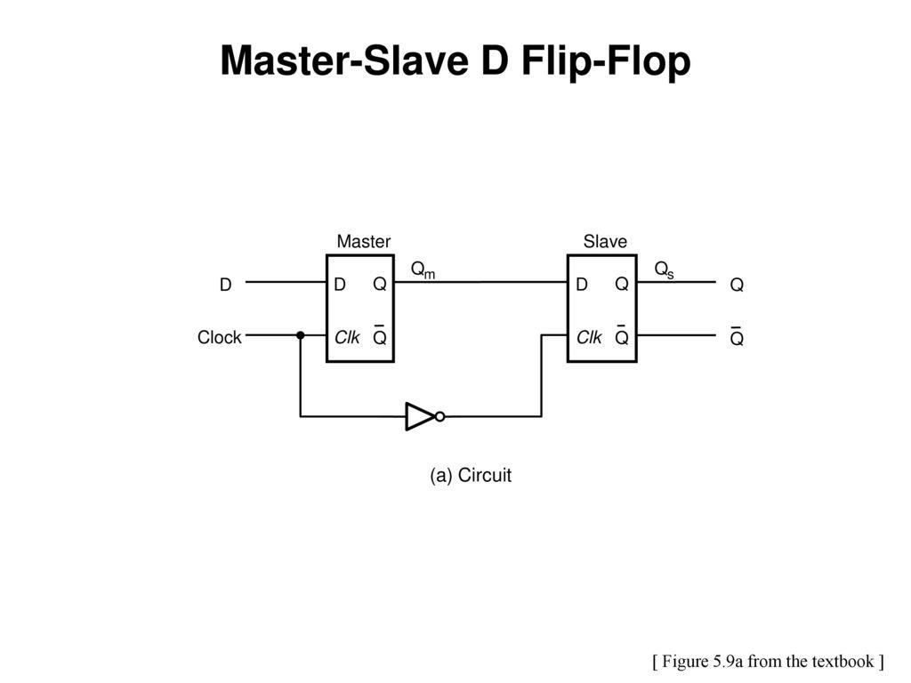 Instructor Alexander Stoytchev Ppt Download D Flip Flop Logic Diagram And Truth Table Master Slave
