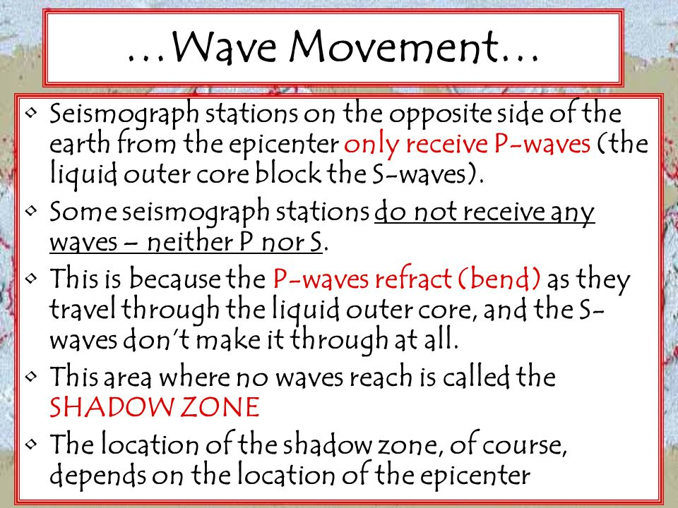 …Wave Movement…