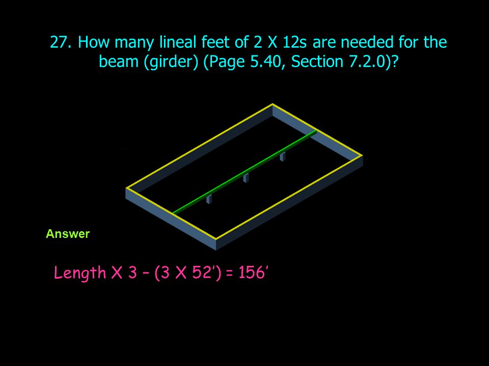 27. How many lineal feet of 2 X 12s are needed for the beam (girder) (Page 5.40, Section 7.2.0)