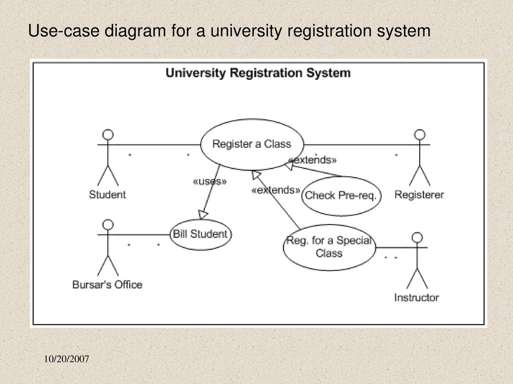Week 10 object modeling 1use case model ppt download 13 use case diagram for a university registration system ccuart Choice Image
