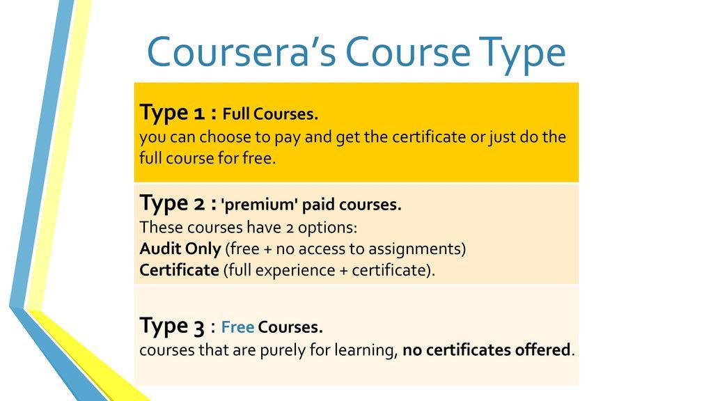 Massive Open Online Courses - ppt download