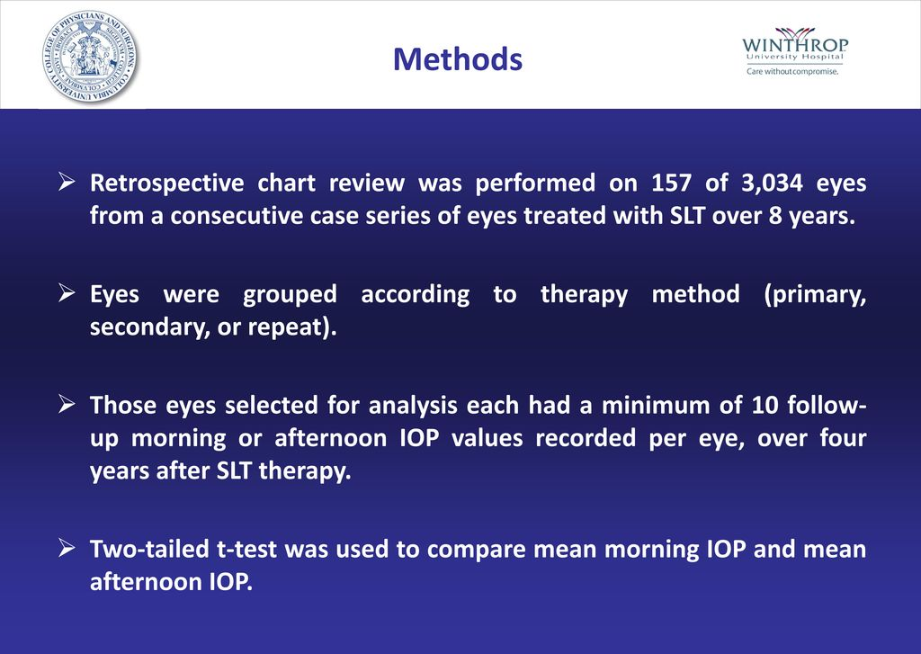 Effect of Selective Laser Trabeculoplasty on - ppt download