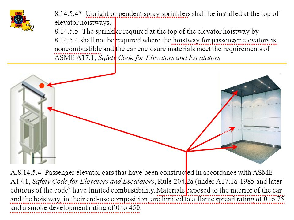 8.14.5.4* Upright or pendent spray sprinklers shall be installed at the top of elevator hoistways.