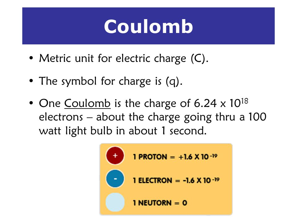 Coulomb Metric Unit For Electric Charge C