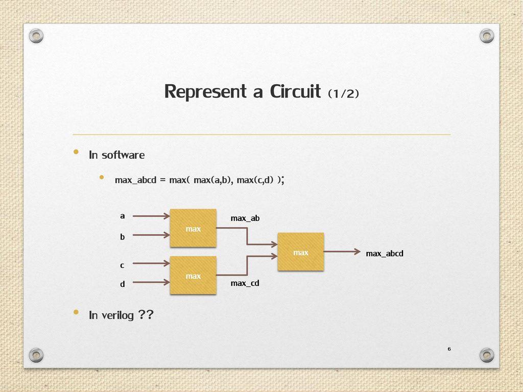 Verilog Coding Guideline - ppt download