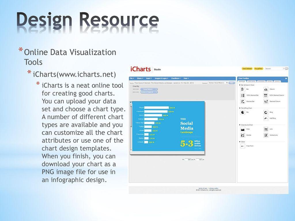 Infographic CV Workshop - ppt download