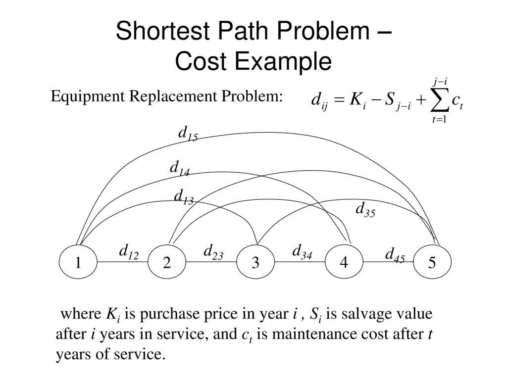 Network Flow Problems – Shortest Path Problem - ppt download