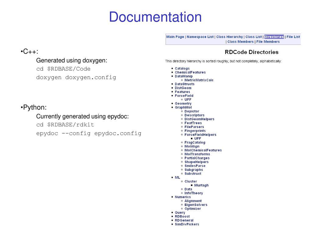 Greg Landrum RDKit: A software suite for cheminformatics