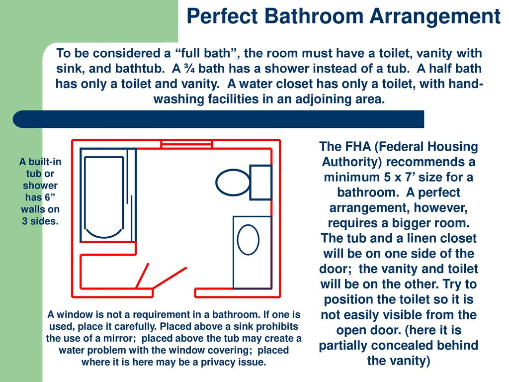 Furniture Arrangement & Traffic Patterns - ppt download on a full library, a full closet, a full family, a full kitchen, a full sink, a full pantry, a full window, a full glass, a full office, a full garden, a full bathtub, a full basement, a full garage,