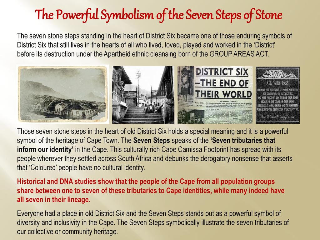 The Seven Steps In Cape Identity Ppt Download