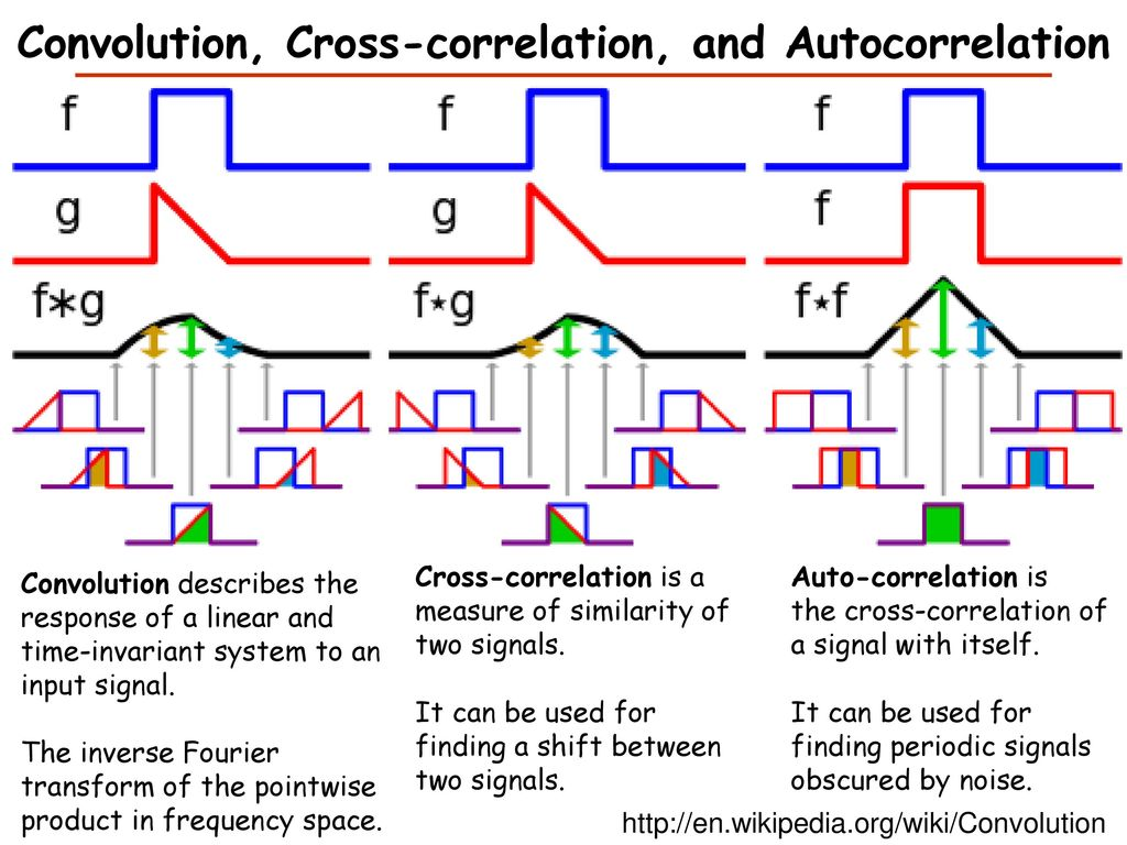 Signal processing  - ppt download