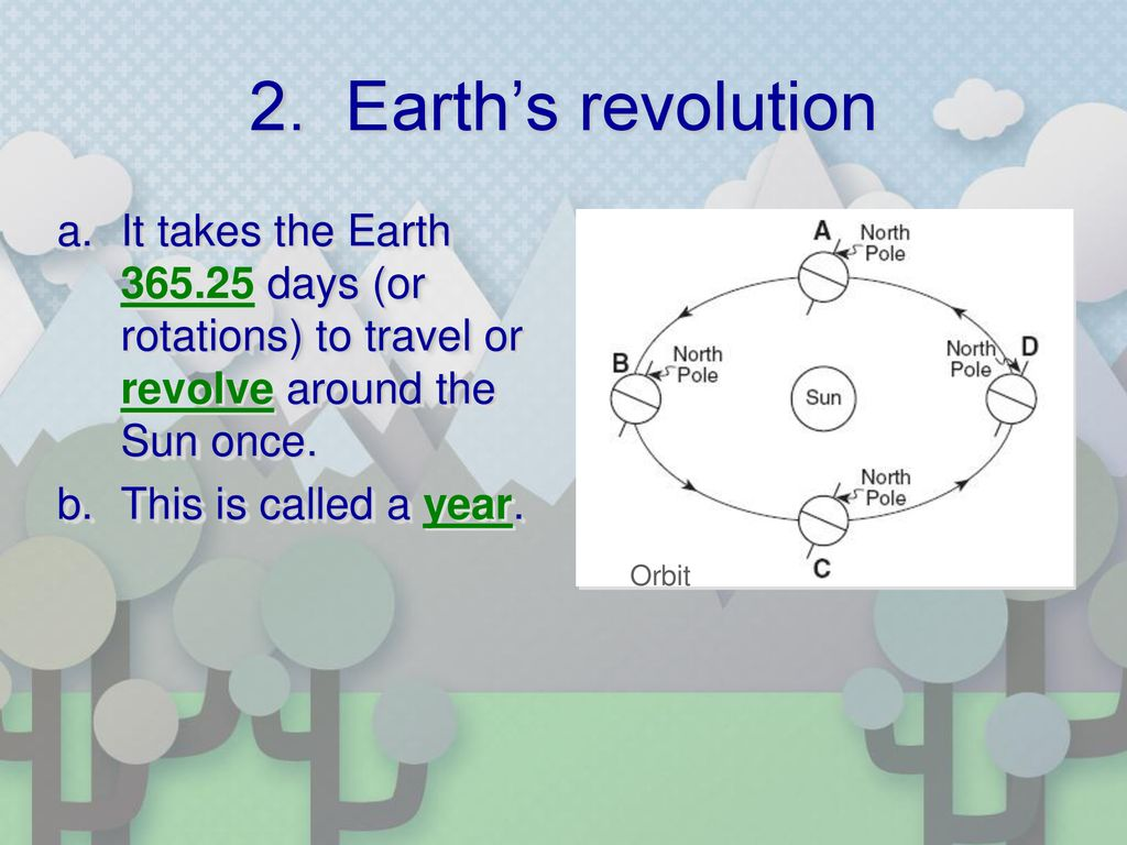 2. Earth's revolution It takes the Earth days (or rotations) to travel or revolve around the Sun once.