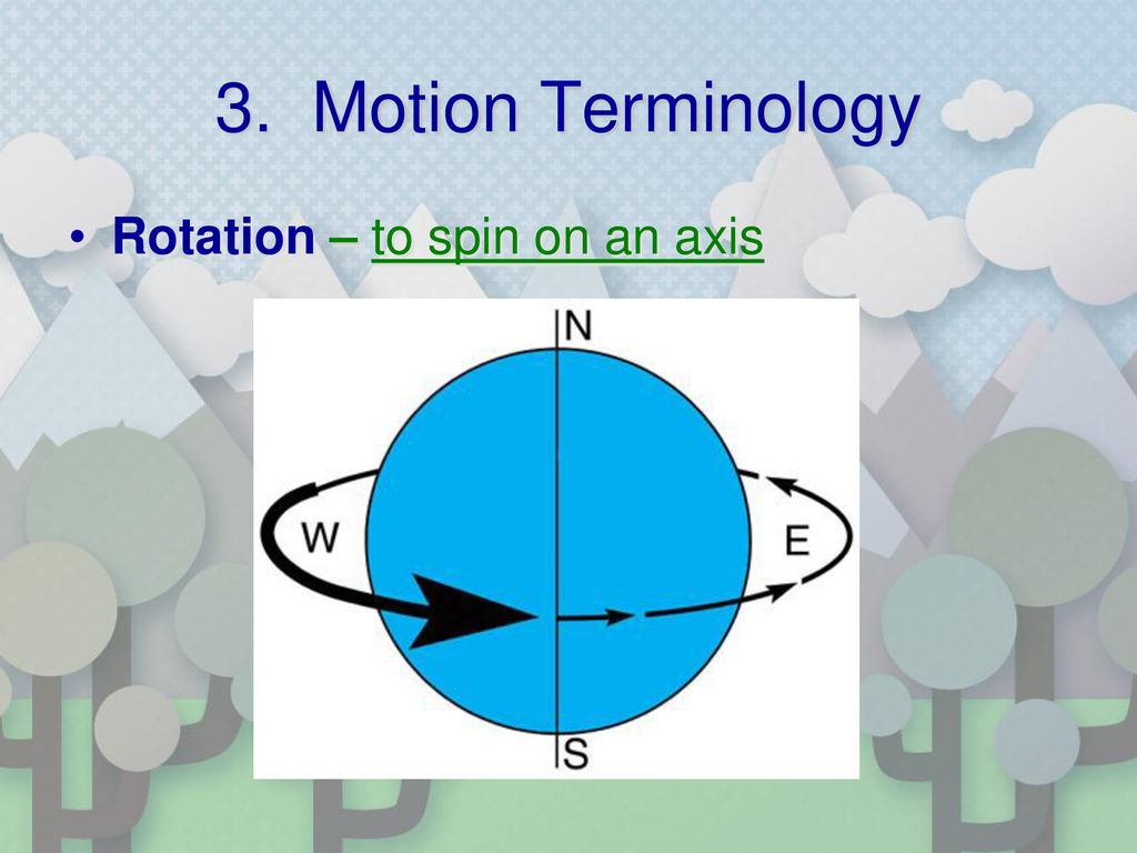 3. Motion Terminology Rotation – to spin on an axis