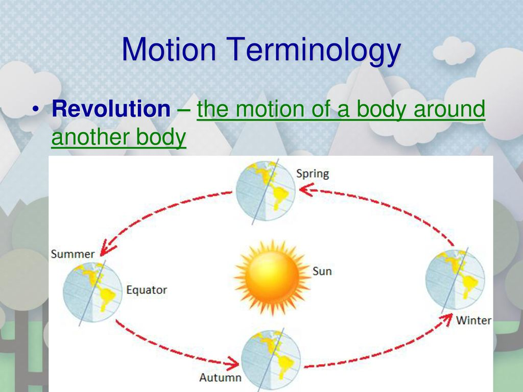 Motion Terminology Revolution – the motion of a body around another body