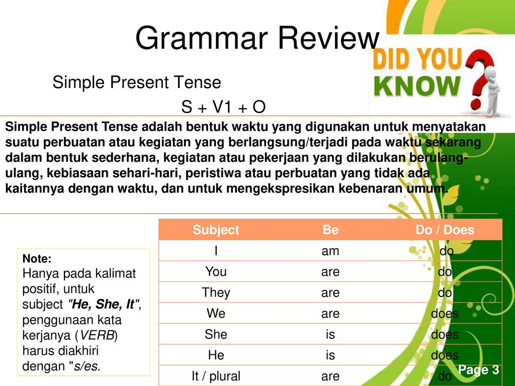 Would you like to help me ppt download grammar review simple present tense s v1 o ccuart Choice Image