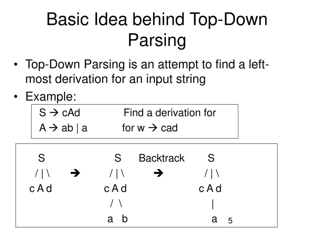 Syntactic Analysis and Parsing - ppt download
