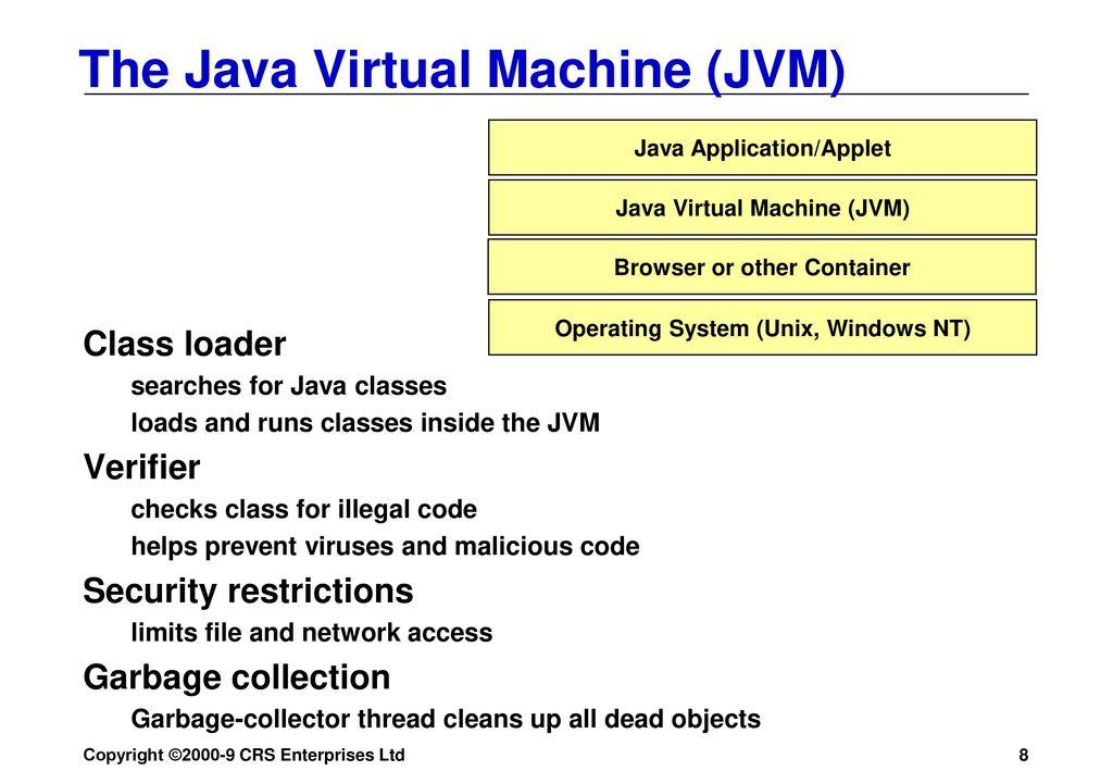 Java Fundamentals Chris Seddon Java Fundamentals by Chris