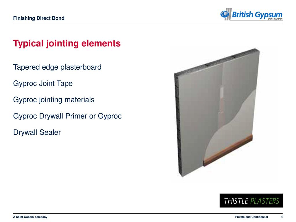 Finishing Dry Lining – Direct Bond - ppt download