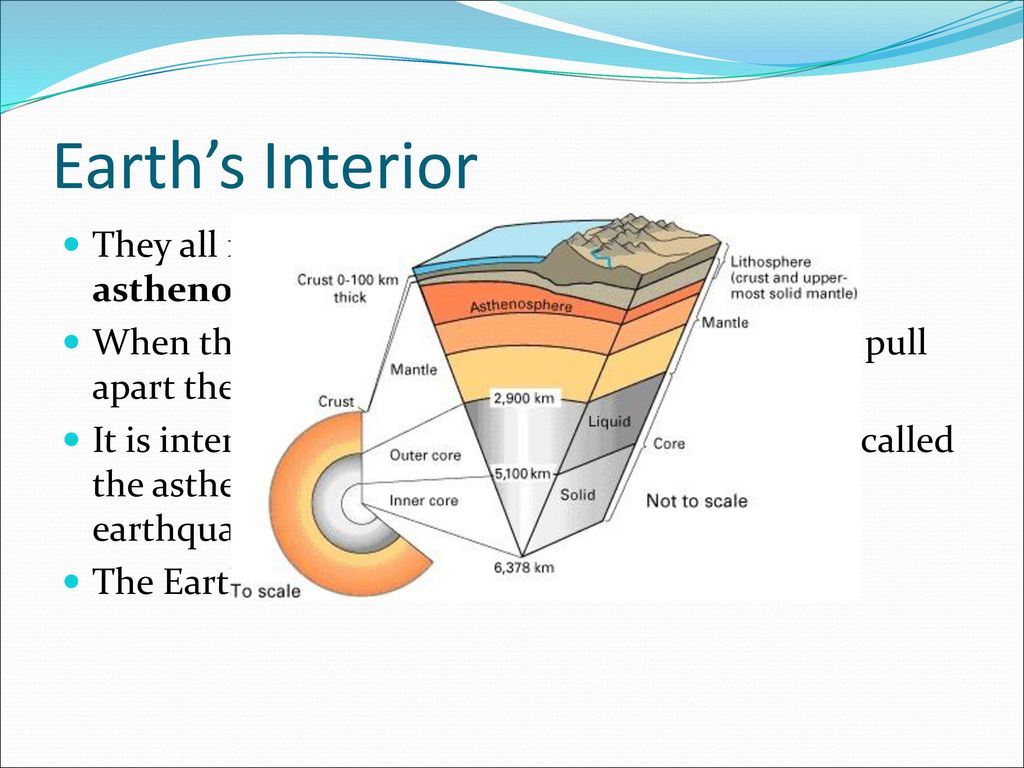 1.4: Land Form Patterns: Plate Tectonics & Lab - ppt download