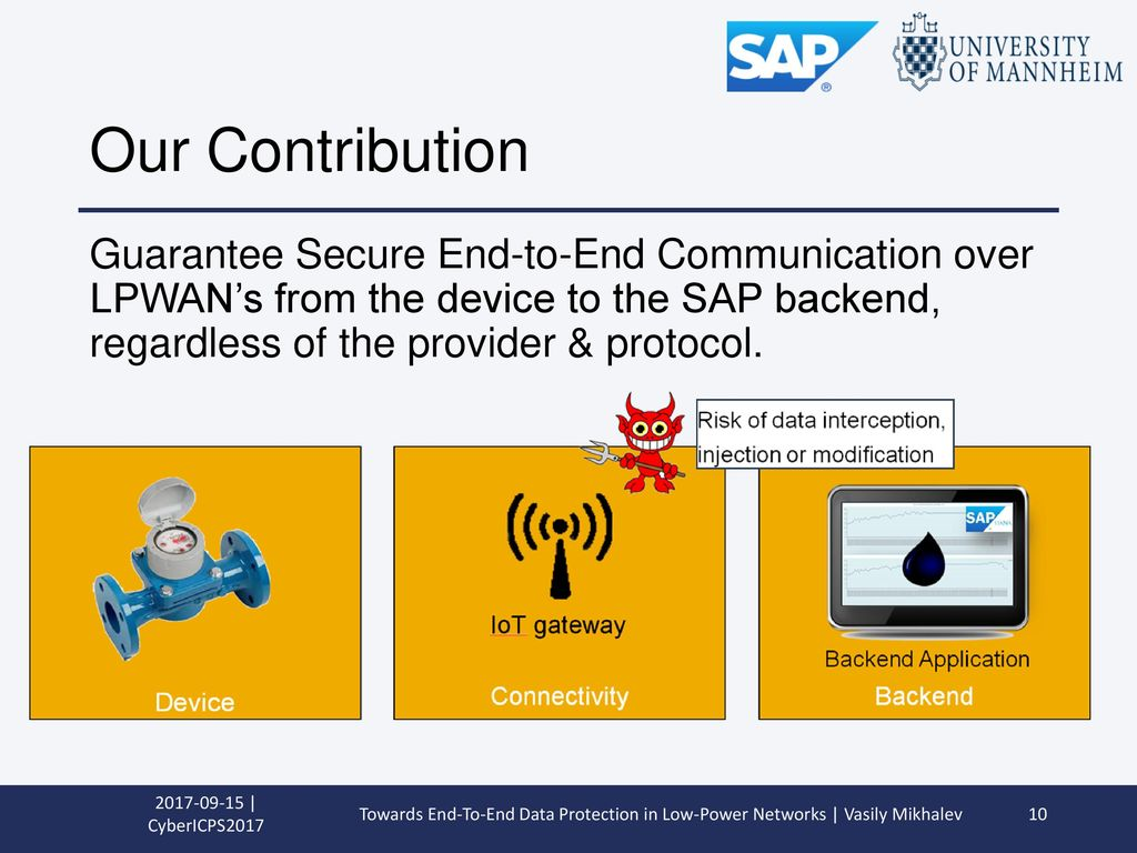 Our Contribution Guarantee Secure End-to-End Communication over LPWAN's from the device to the SAP backend, regardless of the provider & protocol.