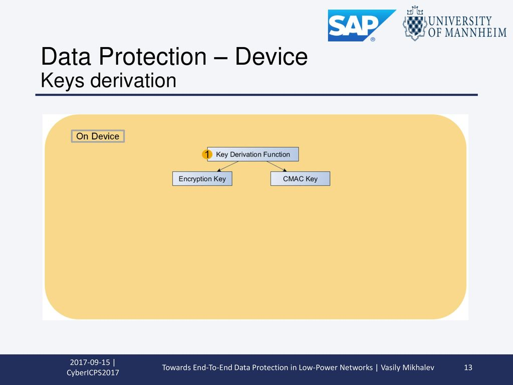 Data Protection – Device Keys derivation