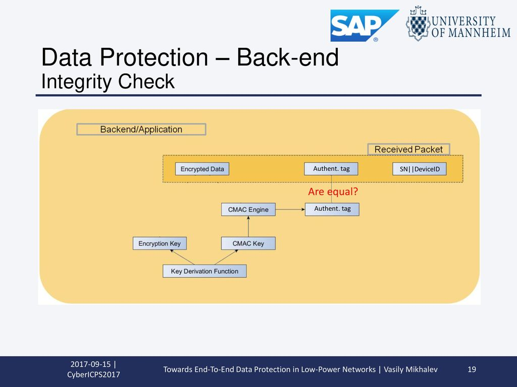 Data Protection – Back-end Integrity Check
