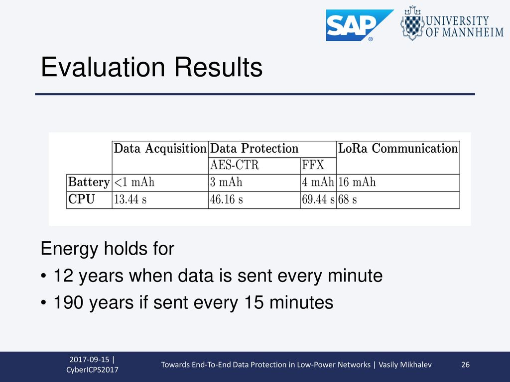 Evaluation Results Energy holds for