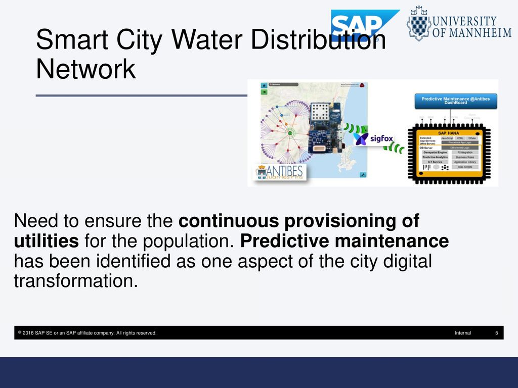 Smart City Water Distribution Network