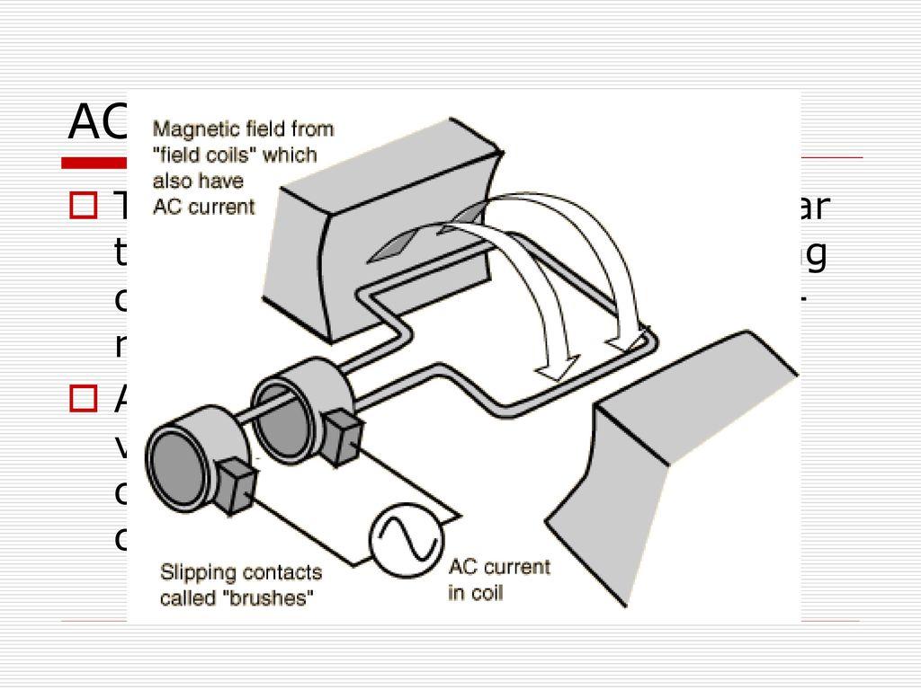 Motors and Generators Physics 12 Adv  - ppt download