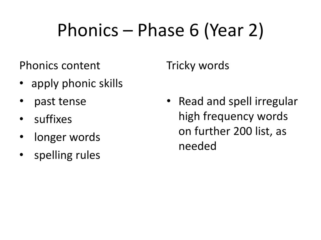 Phonics and Spellings Expectations  - ppt download