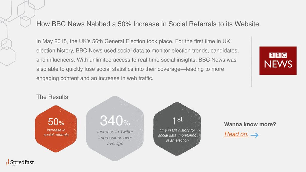 How Bbc News Nabbed A 50 Increase In Social Referrals To Its Website Ppt Download