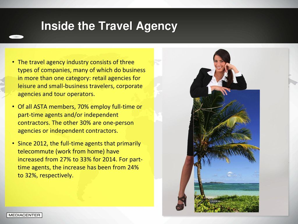 A Place for Professional Travel Planners - ppt download