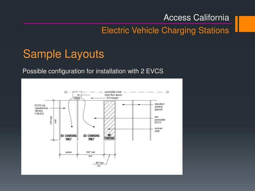 Deputy State Architect Access Code And Policy Ppt Download Ev Charging Stations Wiring Diagram Sample Layouts California Electric Vehicle