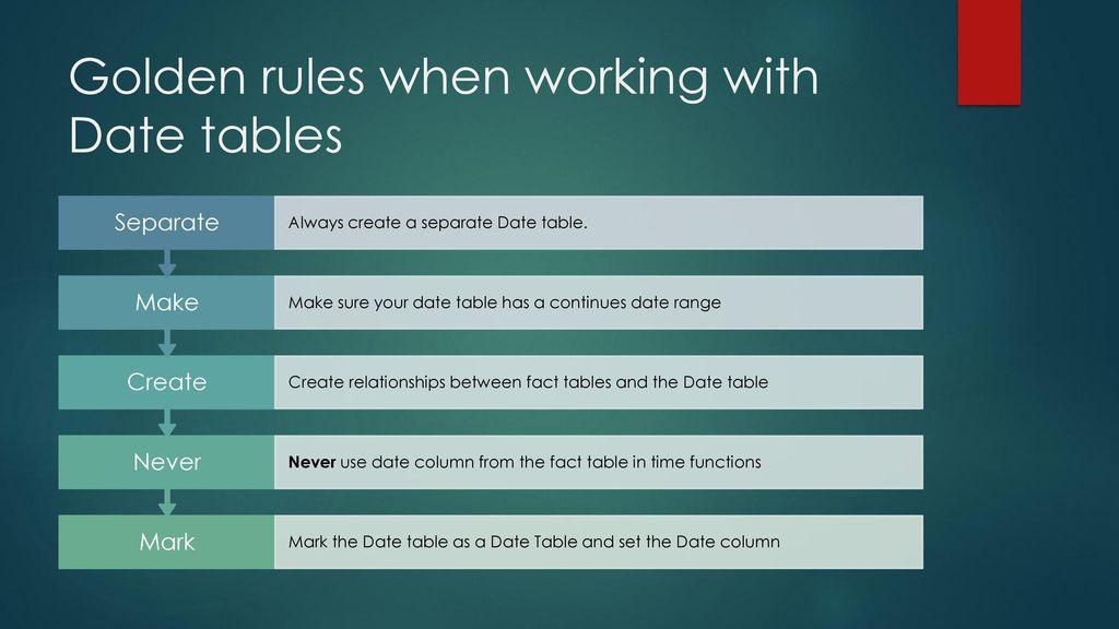 Business Intelligence Azure - ppt download