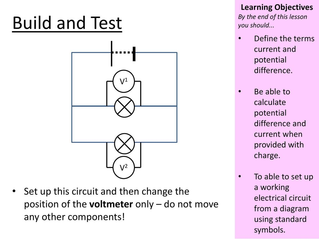Use The Idea Of Static Electricity To Explain Ppt Download Circuit Diagram Using Standard Symbols Learning Objectives By End This Lesson You Should Define Terms