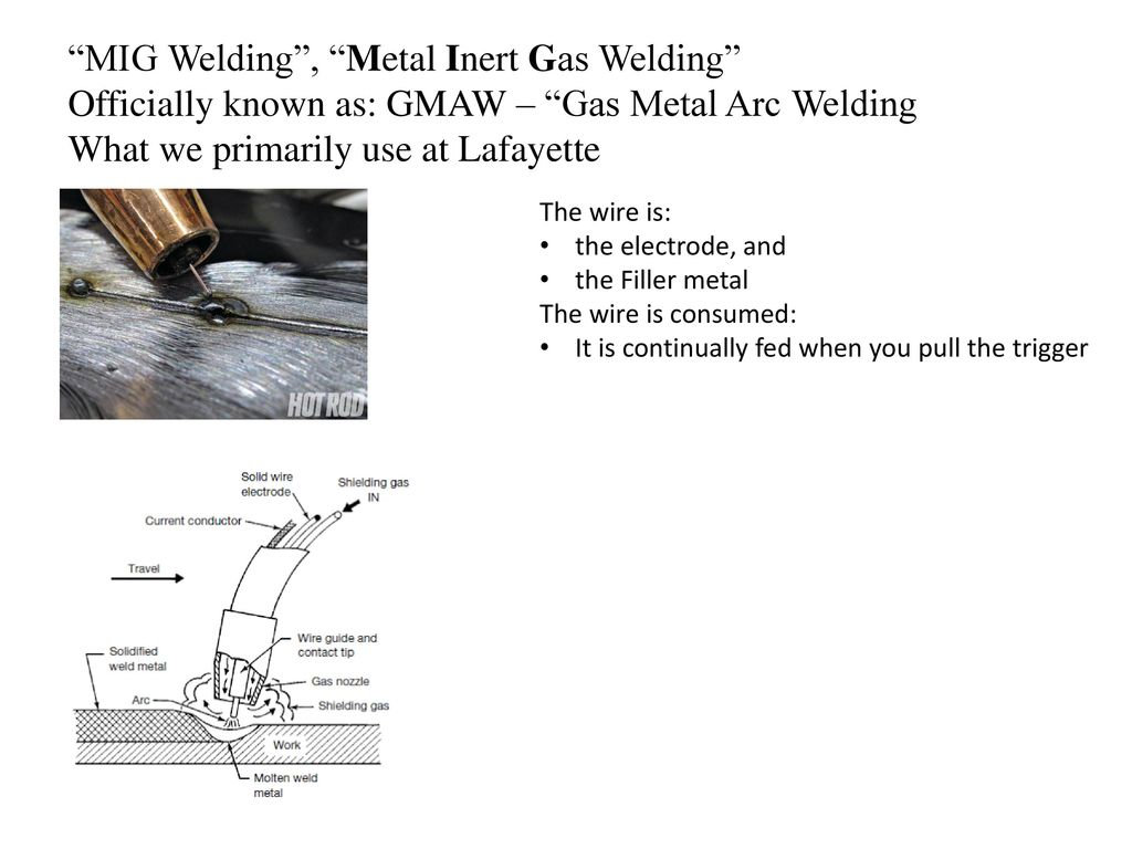Welding Processes Ppt Download Gas Diagram Mig Metal Inert Officially Known As Gmaw Arc