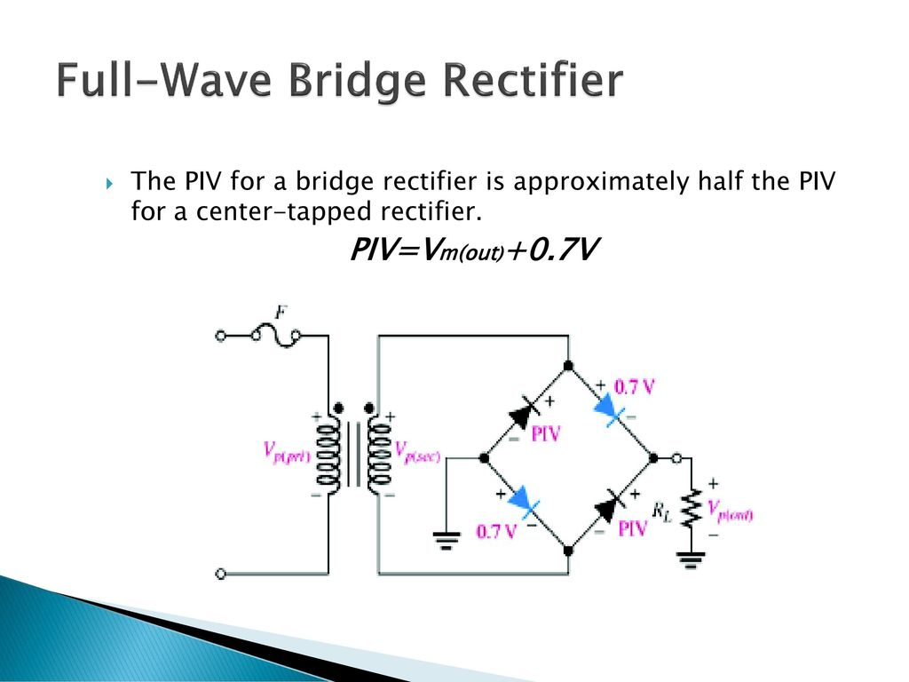 Chapter 2 Diode Applications Ppt Download Full Wave Bridge Rectifier Circuit Diagram As Well 26