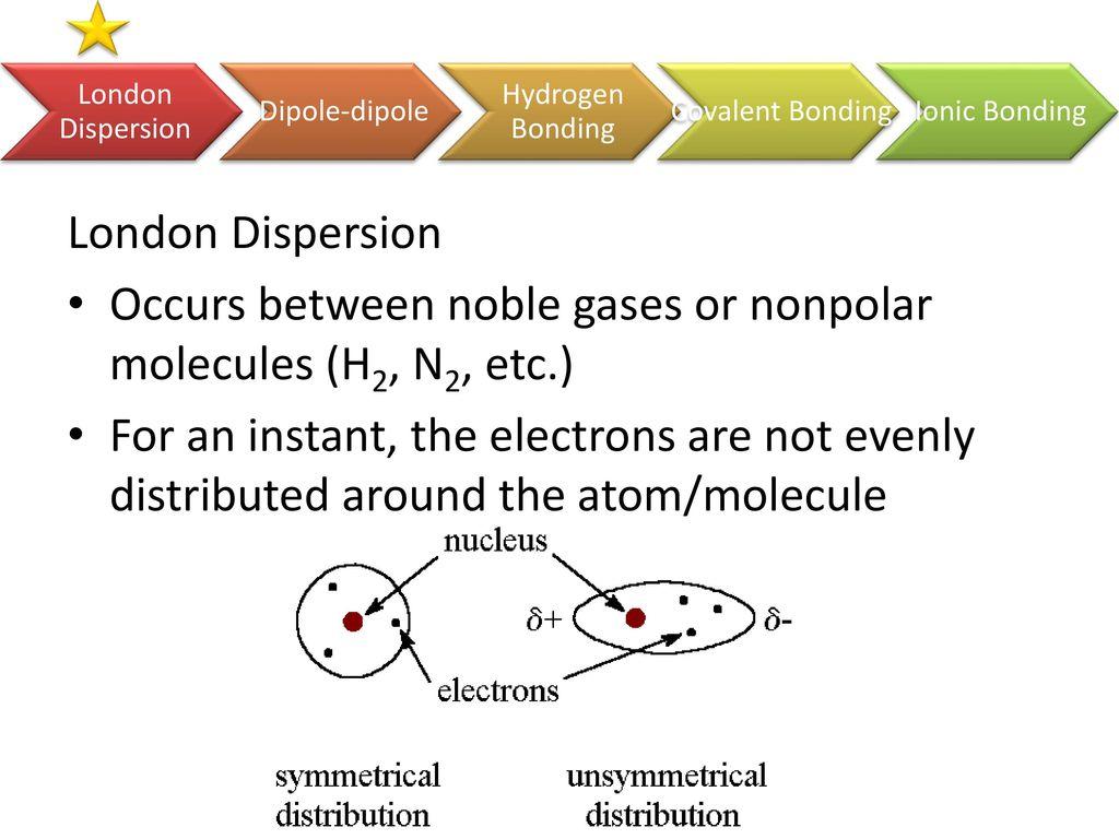 Intermolecular Forces Ppt Download