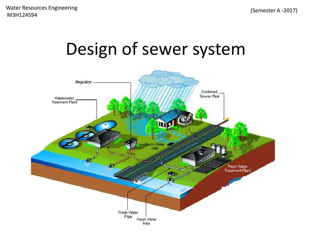 Design Of Sewer System Water Resources Engineering Semester A 2017 Ppt Download