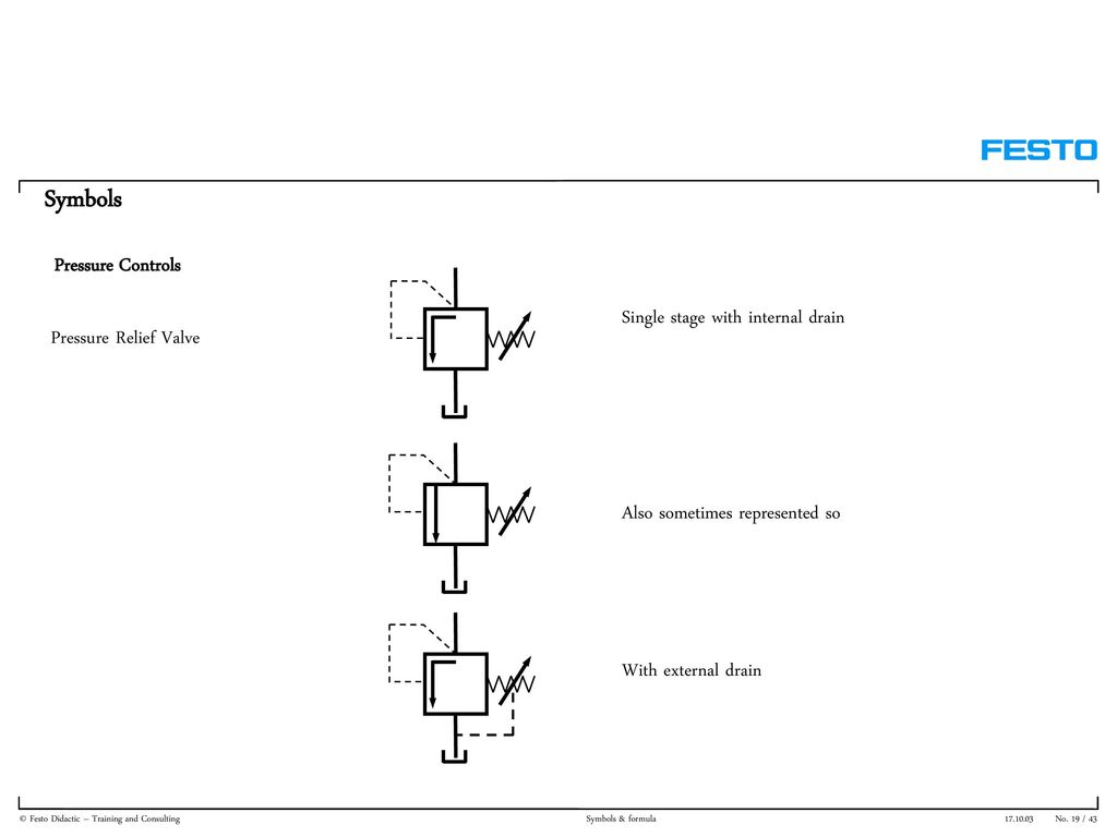 Basic Principles Of Hydraulic Symbols Ppt Download