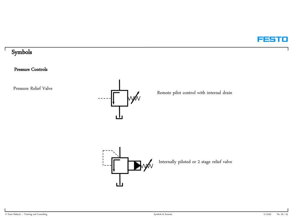 Pressure Relief Valve Drawing Symbol Topsimages