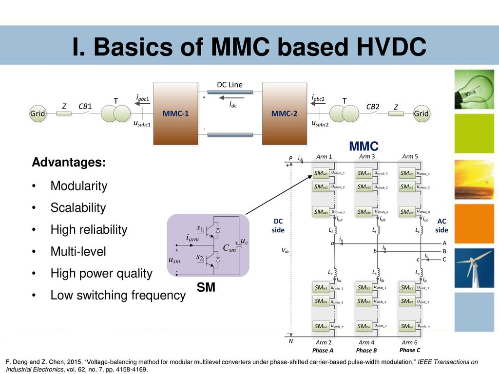 Reliable Modular Multilevel Converters (MMCs) for High-Voltage ... on