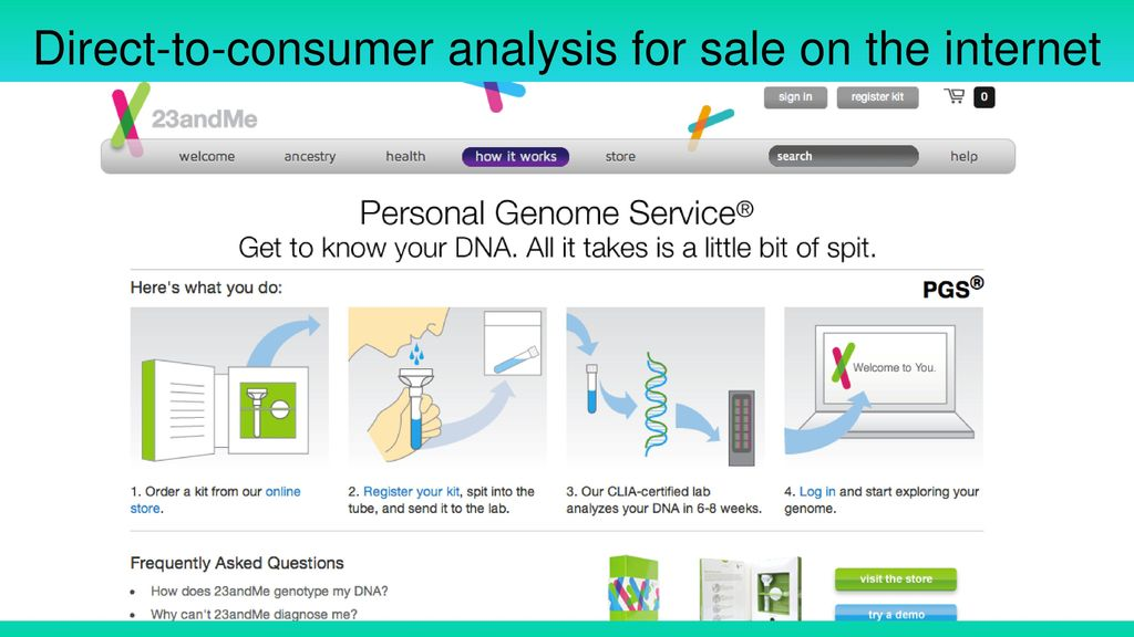 What is personal genetics? - ppt download