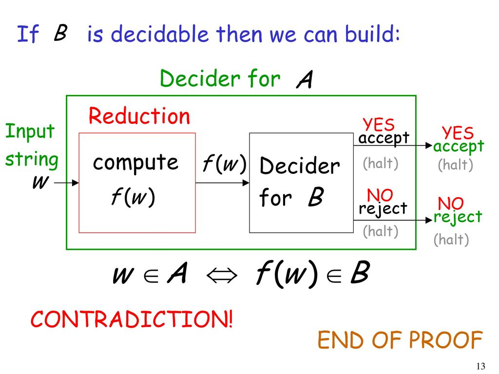 If is decidable then we can build: