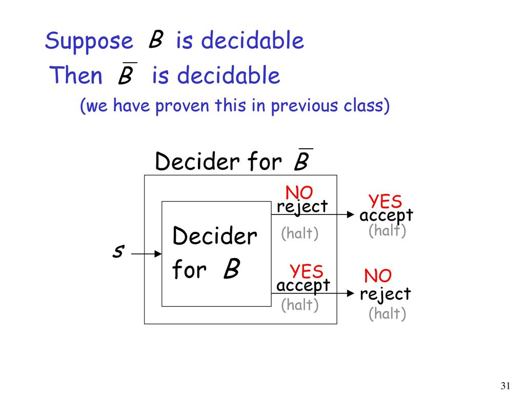 Suppose is decidable Then is decidable Decider for Decider for