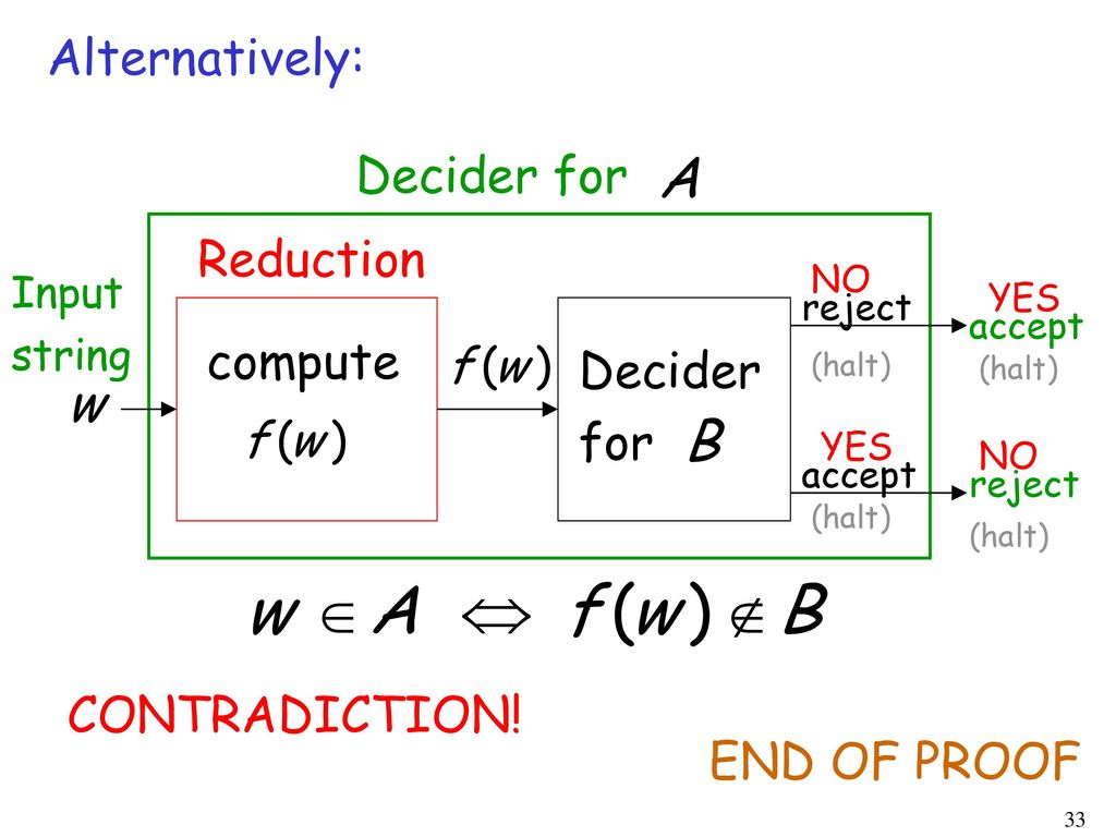 Alternatively: Decider for Reduction compute Decider for